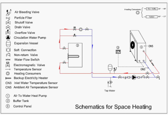 Heating & DHW Application - Hpsirac