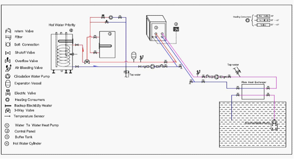 heating DHW application6 heating & dhw application hpsirac